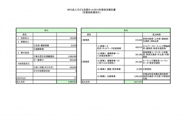2013年度収支報告ホームページ用 Sheet1